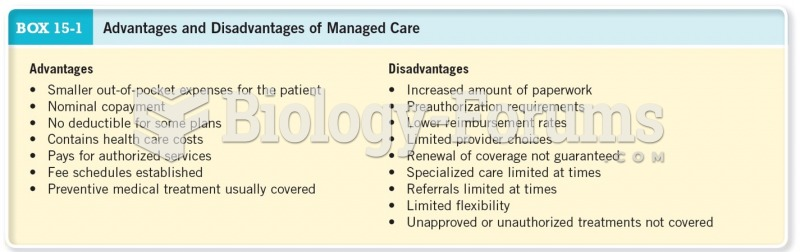 Advantages and Disadvantages of Managed Care