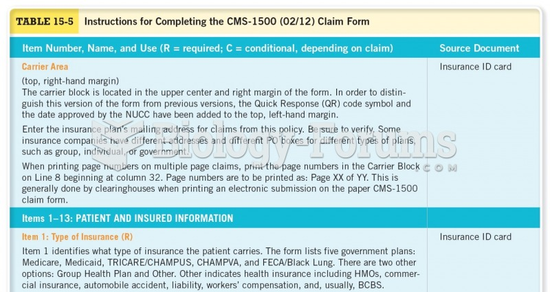 Instructions for Completing the CMS-1500 (02/12) Claim Form