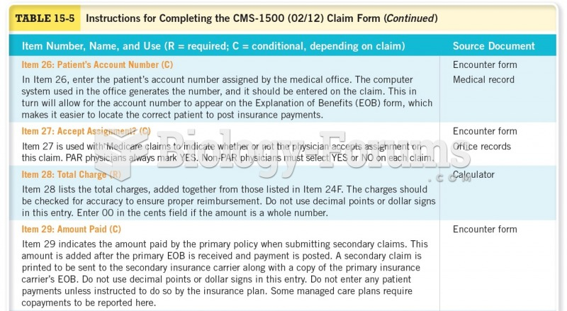 Instructions for Completing the CMS-1500 (02/12) Claim Form  Continued