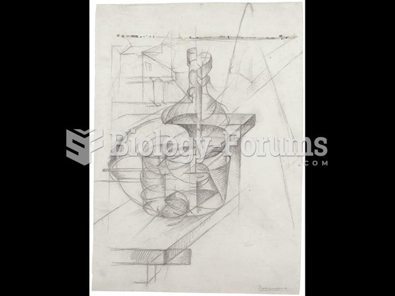 Umberto Boccioni, Table + Bottle + House.