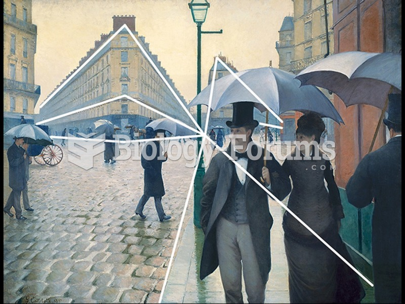 Line analysis of Gustave Caillebotte, Place de l'Europe on a Rainy Day.