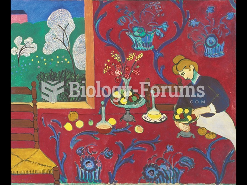 Henri Matisse, Harmony in Red (The Red Room).