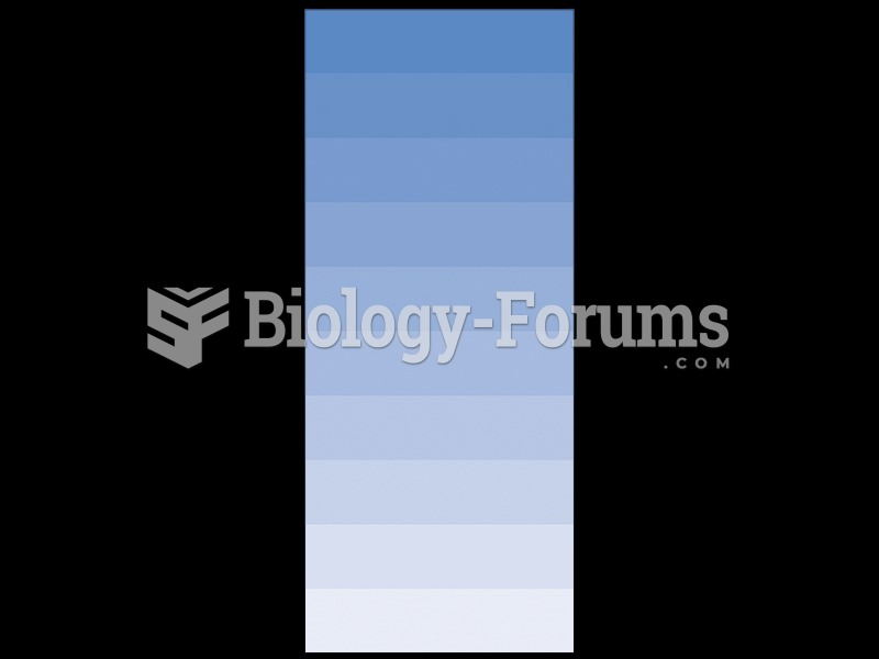 Blue in a range of values