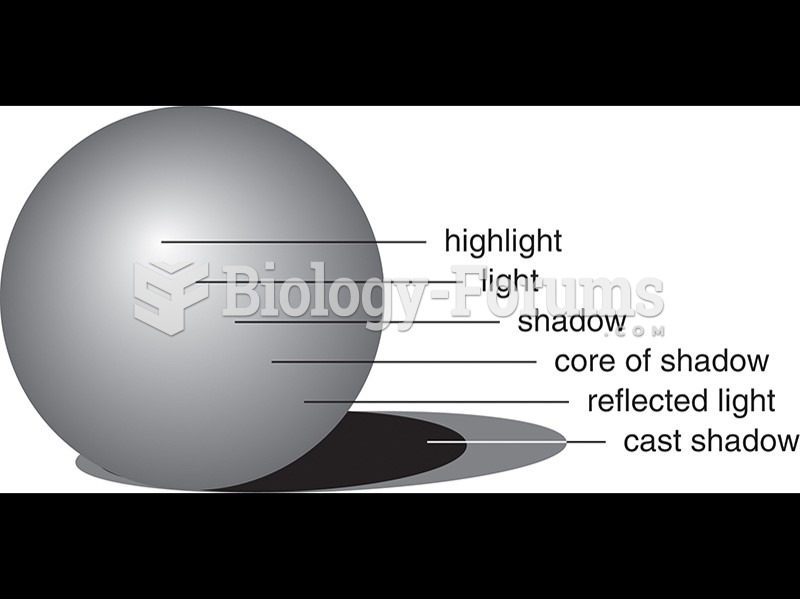 A sphere represented by means of modeling.