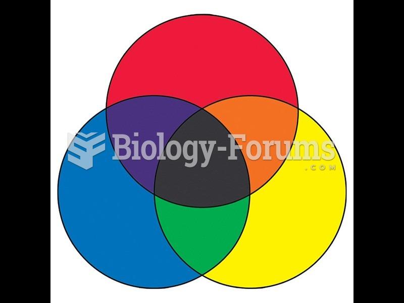 Color mixtures of reflected pigment—subtractive process