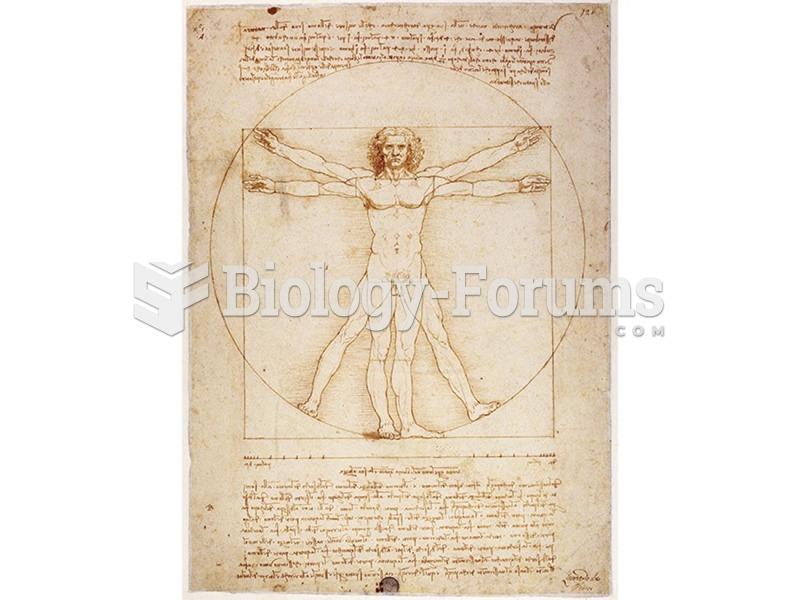 Leonardo da Vinci, Study of Human Proportion: The Vitruvian Man.