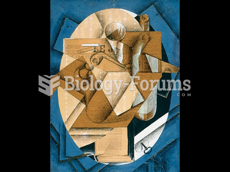Juan Gris, The Table.