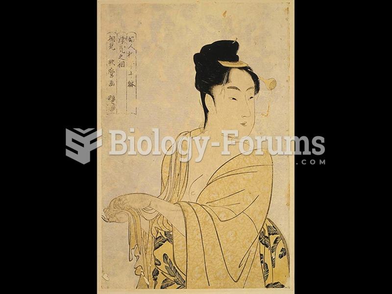 Kitagawa Utamaro, The Fickle Type, from the series Ten Physiognomies of Women.