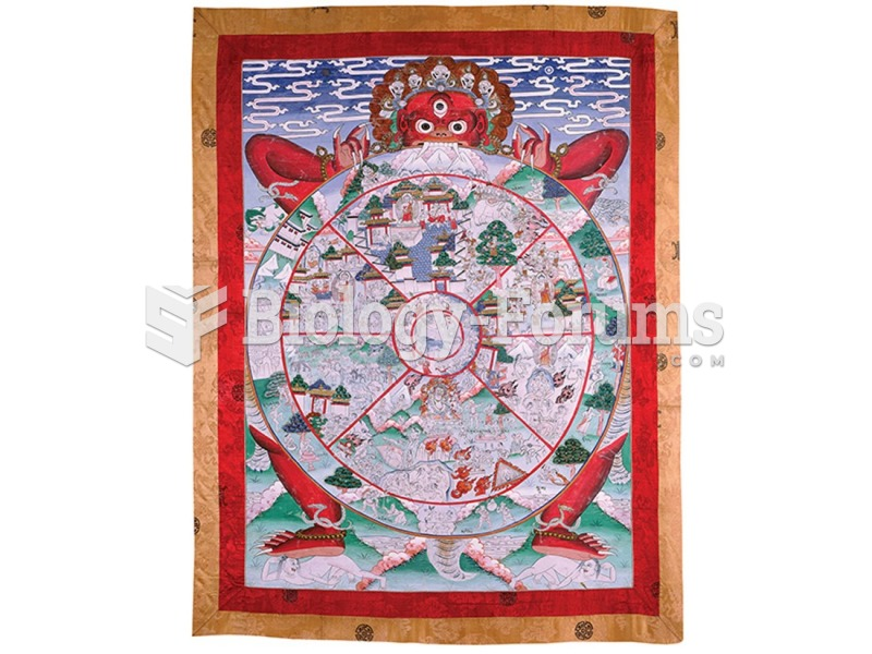 Thangka depicting Bhavacakra (Wheel of Life), Bhutan.