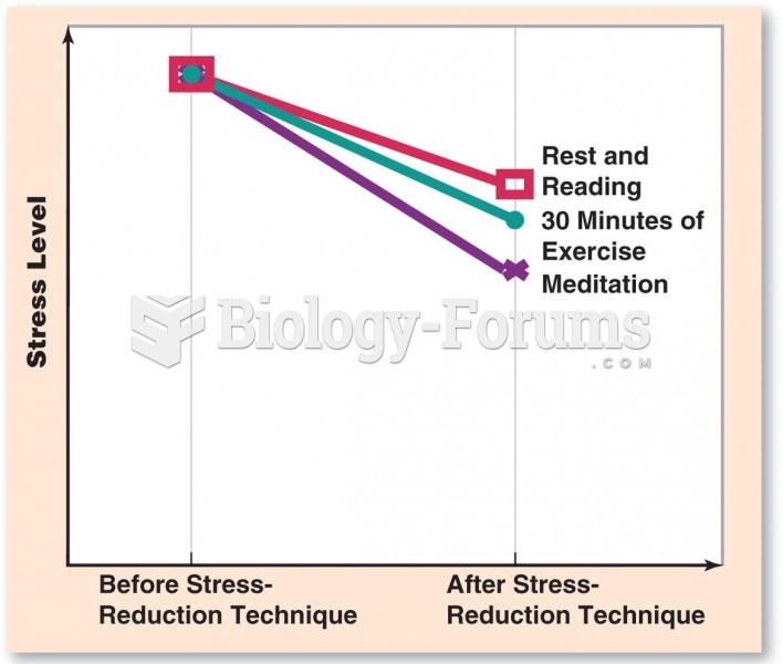 Relaxation Techniques Stress Reduction