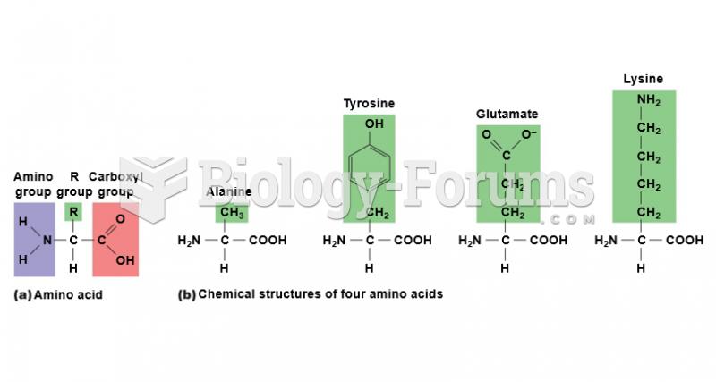 Amino acids.