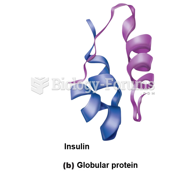 Three-dimensional structures of proteins: Globular protein