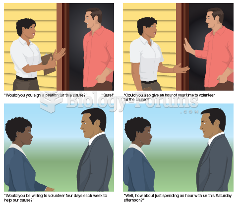 The Two-Step Persuasion Technique to Encourage Community Service