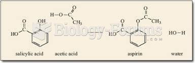 Salicylic acid to asprin
