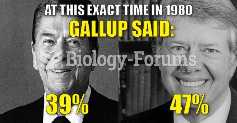 Politics - Polls are Fiction