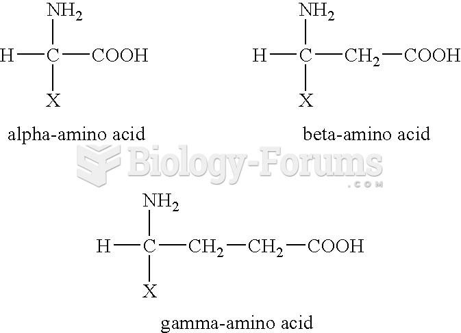 Alpha, beta, gamma amino acids