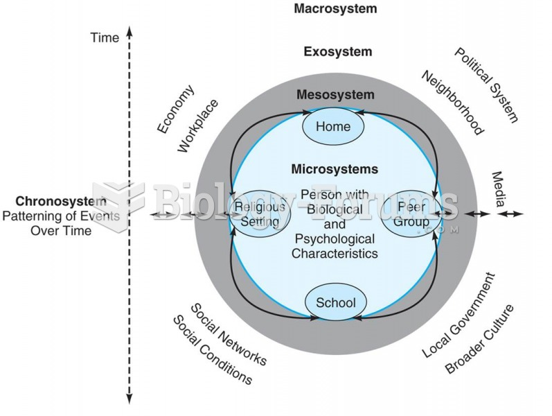 Bronfenbrenner's model of the ecological-systems approach to studying development. He suggested that