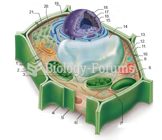 Plant cell to Label