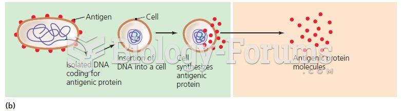 Some uses of recombinant DNA technology for making improved vaccines