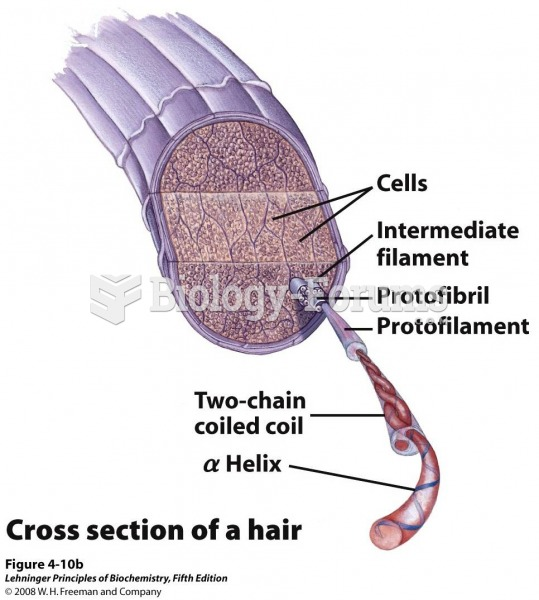 A hair is an array of many α-keratin filaments, made up of the substructures