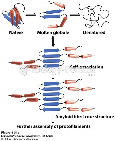 Formation of disease-causing amyloid fibrils