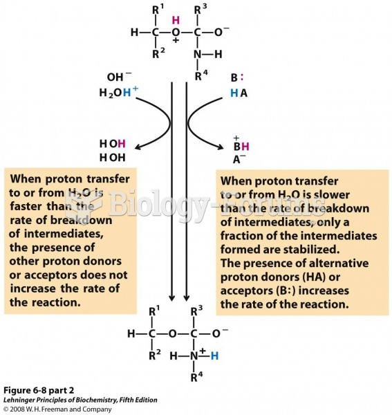 Charge development is unfavorable and can be circumvented by donation of a proton