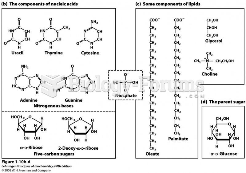 six of the 20 amino acids
