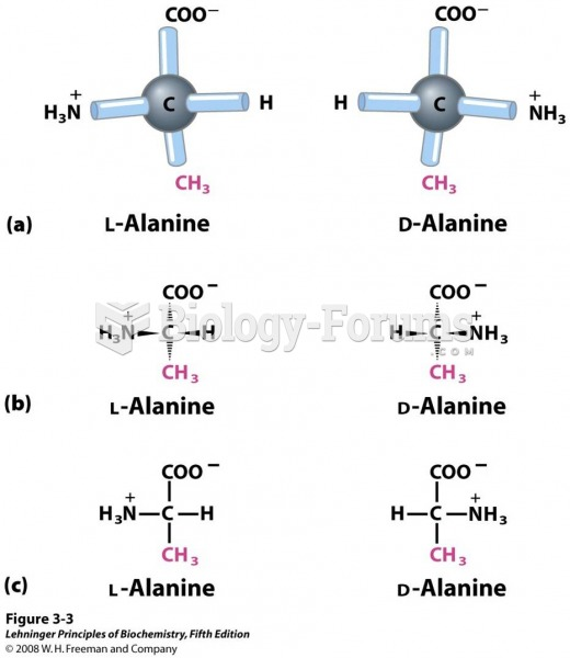Stereoisomerism in α-amino acids