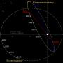 Apparent and True Orbits of Alpha Centauri.