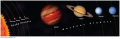 Location of the Planets Relative to the Sun