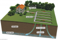 Soil Cleans Water