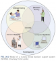Model of a nursing clinical decision support system