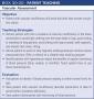 Patient teaching: vascular assessment