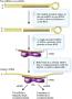 Mechanism of action of microRNA (miRNA)