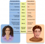 The Autonomic Nervous System and Emotional Responding