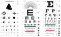 Different types of Snellen eye charts.